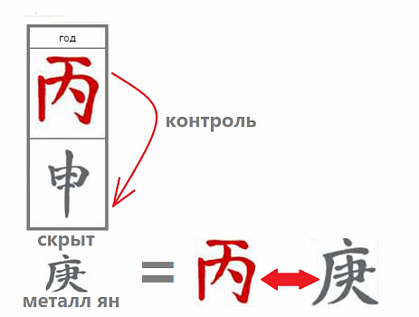 http://forum.feng-shui.ru/upload/resize_cache/iblock/3f9/500_350_1/3f9013f75172232936d7679b1d983607.png
