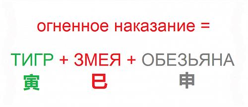 http://forum.feng-shui.ru/upload/resize_cache/iblock/bb5/500_350_1/bb51897e30a033e9a1b3cea59084d656.png
